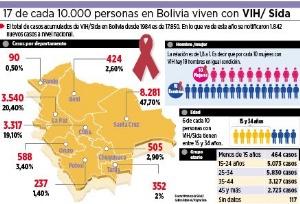 Para prevenir VIH, promueven la entrega de condón en discotecas