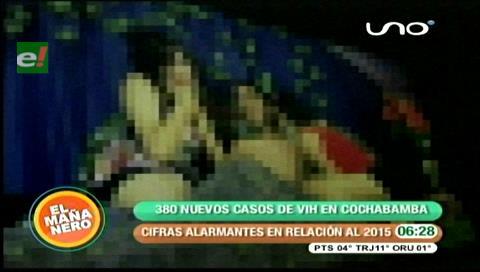 Reportan 380 nuevos casos de VIH/SIDA en Cochabamba