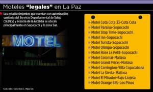 Moteles funcionan de manera clandestina debido a vacío legal