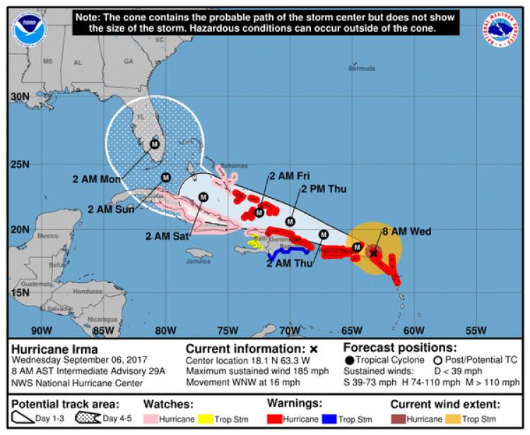 Pronóstico del Huracán Irma. Boletín 8am – Martes 6