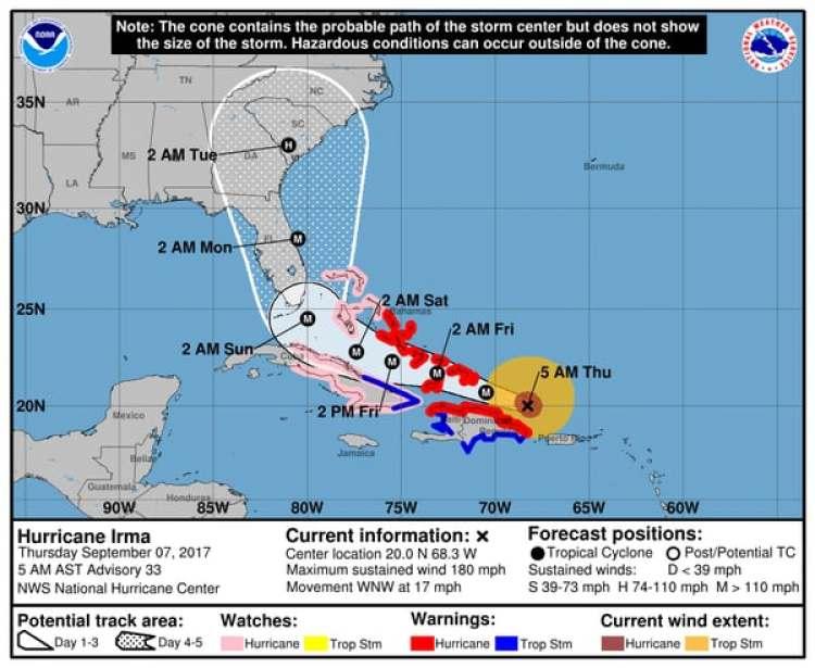 Pronóstico del Huracán Irma. Boletín de las 5 am – jueves 7
