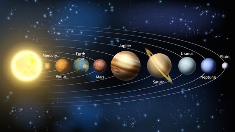 El orden de los planetas del sistema solar