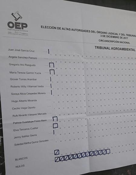 Gana-el-voto-nulo-en-una-de-las-primeras-mesas-cerradas