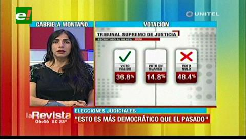 Para Montaño la mayoría de votos nulos fue por no conocer a candidatos
