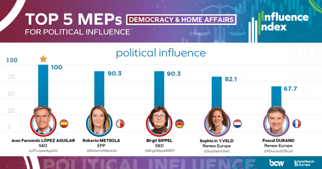 TOP5-political-influence-3