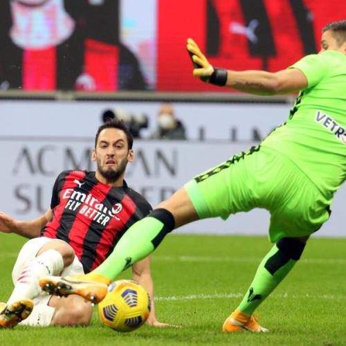 AC Milan Hakan Calhanoglu and Theo Hernandez test positive for Coronavirus