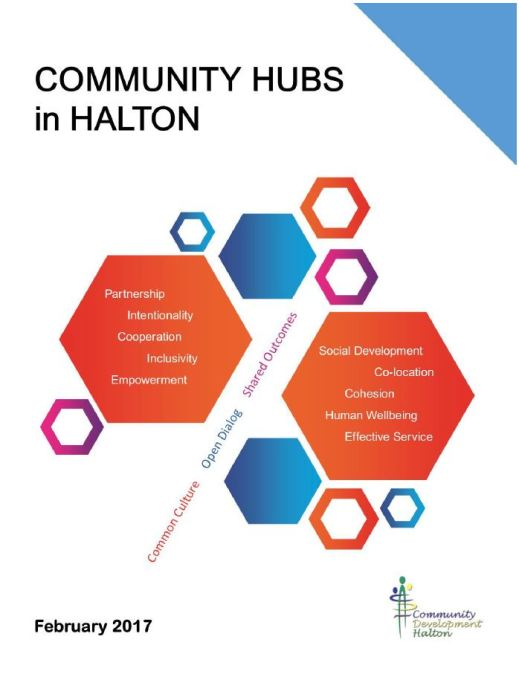 Community Hubs in Halton