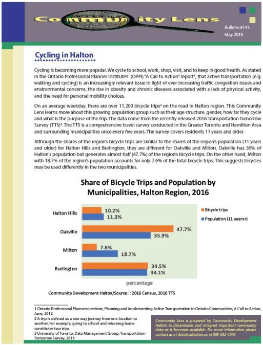 Community Lens #143 – Cycling in Halton