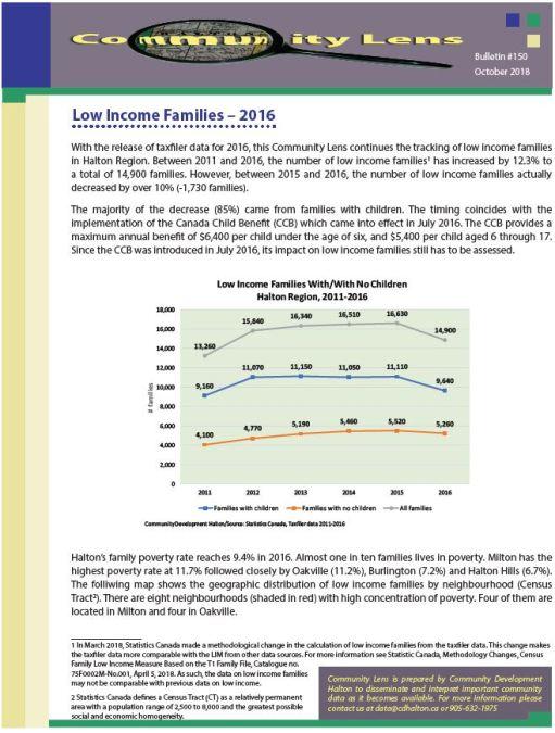 Community Lens #150 – Low Income Families – 2016