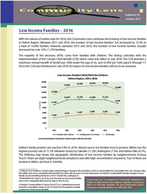 Community Lens #150 – Low Income Families – 2016