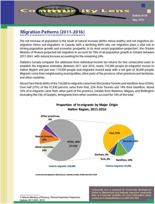 Community Lens #159 – Migration Patterns (2011-2016)