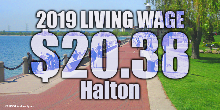 Calculating a Living Wage for Halton – 2019 Update