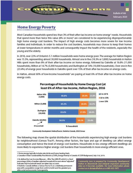 Community Lens #166 – Home Energy Poverty