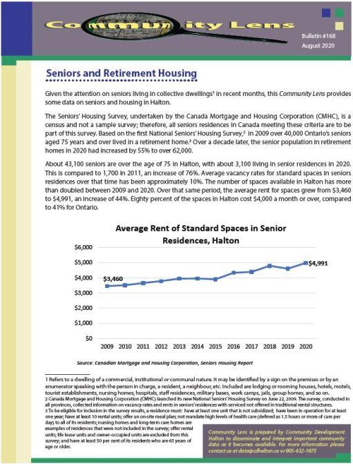 Community Lens #168 – Seniors and Retirement Housing