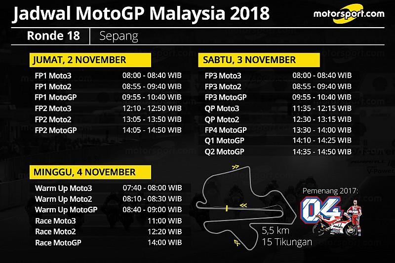 Jadwal Lengkap Motogp Malaysia