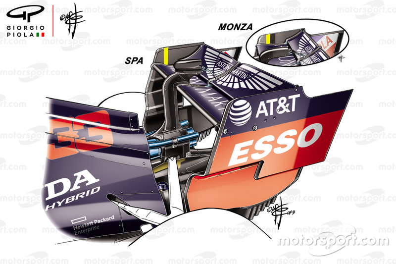 Red Bull Racing RB15 rear wing comparsion