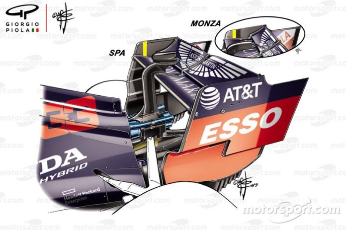 Comparación del alerón trasero del Red Bull Racing RB15
