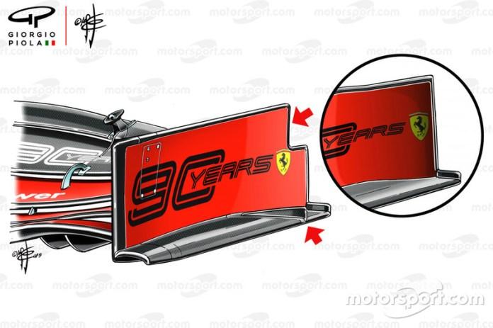 Comparación del endplate del ala frontal del Ferrari SF90