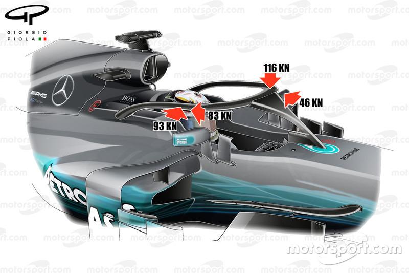 """اختبارات التصادم الخاصة بالطوق على سيارة مرسيدس """"دبليو08"""""""