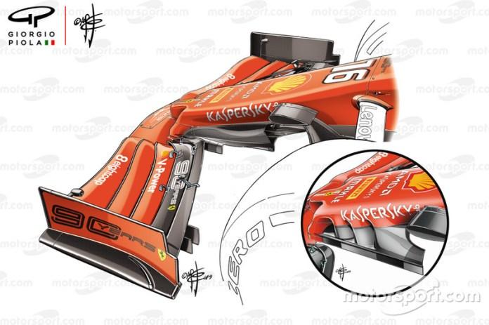 Comparación del ala delantera del Ferrari SF90