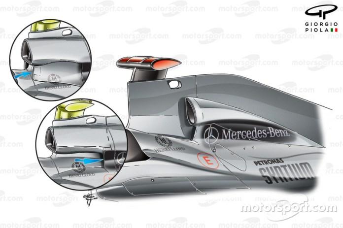 Comparación de las entradas de aire del Mercedes W01