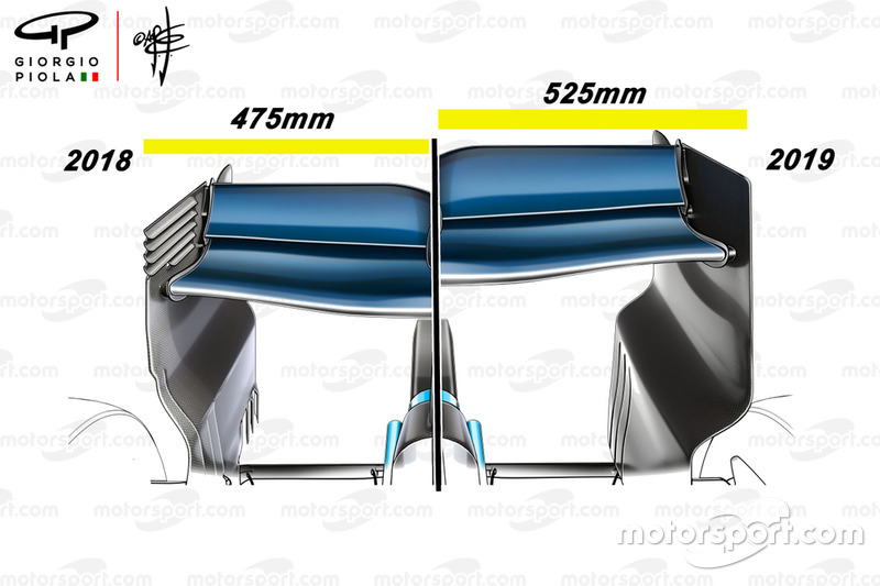 2018 vs 2019 rear wing regulation