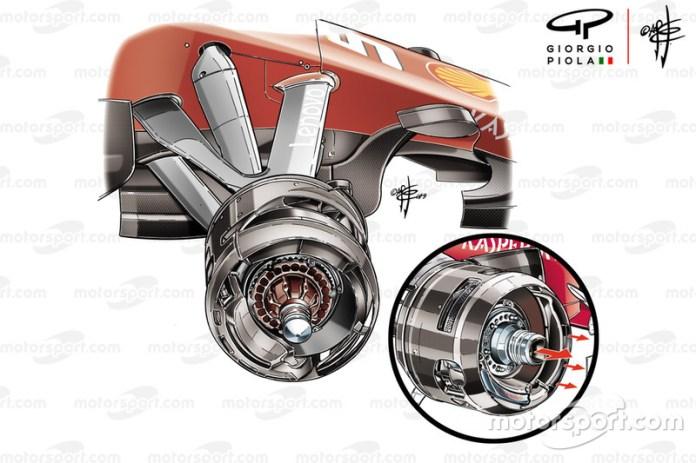 Comparación del freno frontal del Ferrari SF90