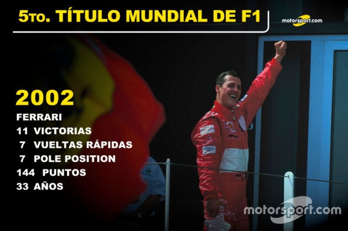 Michael Schumacher, Ferrari Título Mundial 2002