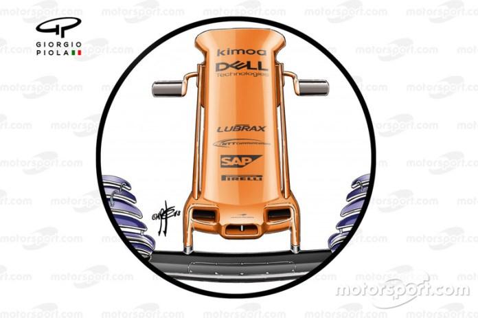 McLaren MCL33, dettaglio del muso