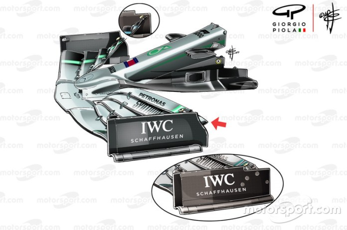 Mercedes W10 front wing endplate comparison