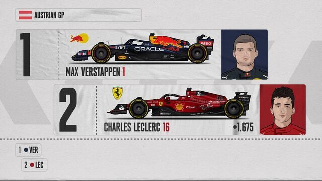 La parrilla de salida del Gran Premio de Italia