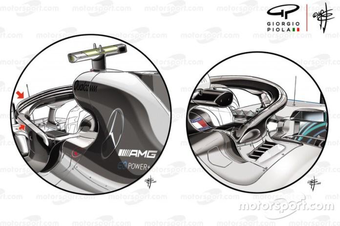 Mercedes W09 halo comparison