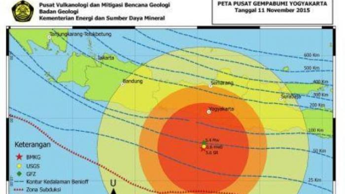 Ini Analisis Penyebab Gempa Bumi di Barat Daya Bantul
