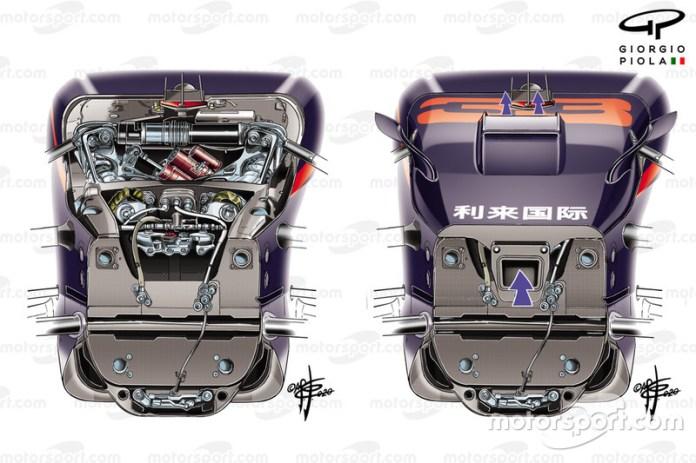 Dettagli sospensione anteriore della Bull Racing RB16 che sono stati congelati dalla FIA a partire dal 15 settembre