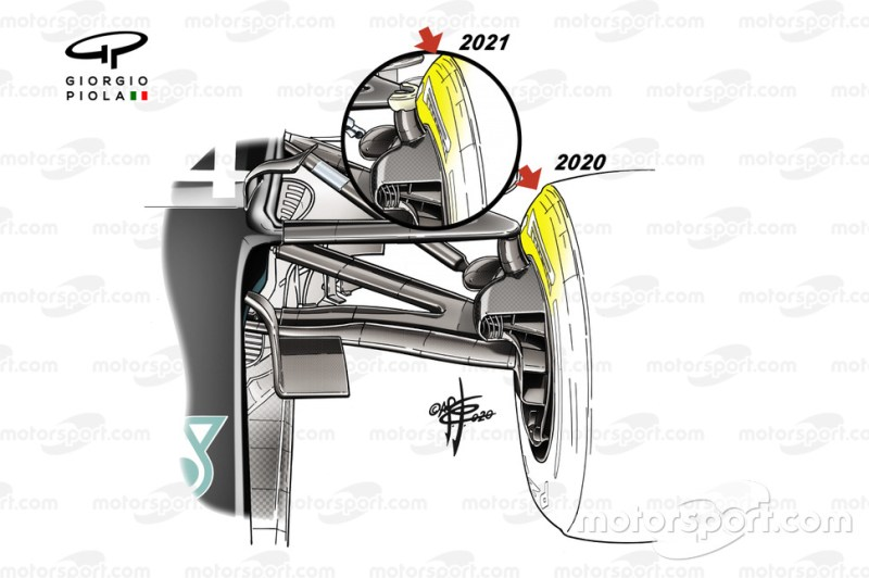 Mercedes AMG F1 W11 tyre check