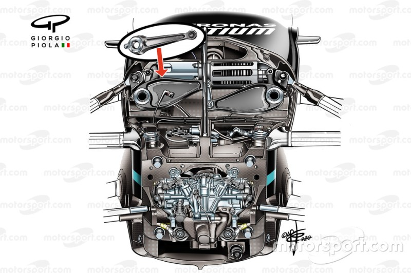 Mercedes F1 W11 anti-roll bar comparison