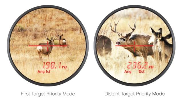 Nikon Tru-Target