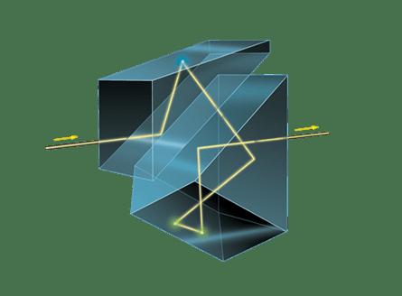Multilayer Prism Coatings