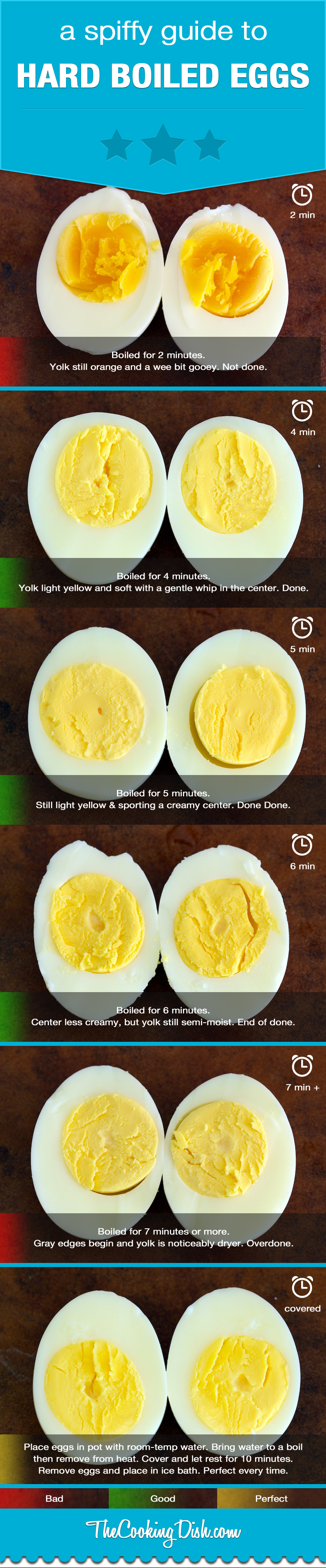 How long does it take to boil eggs question mark howsto co for How long do you boil hard boiled eggs