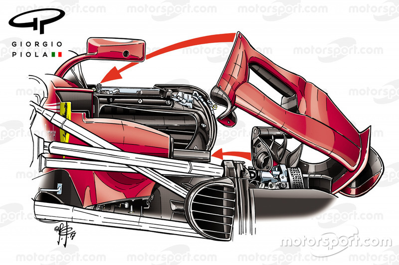 Ferrari SF70H, la pancia