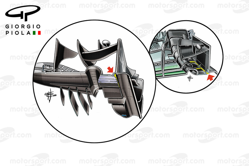 McLaren MP4/31 and Mercedes W07 front wing endplates comparison, United States GP