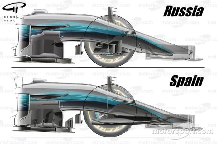 Mercedes W08 nose comparison, Russian and Spanish GP