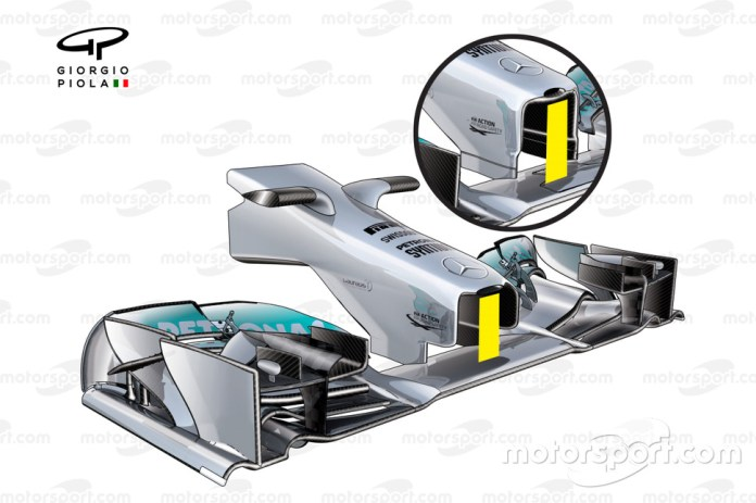 Mercedes W05 nose alterations (older specification inset)