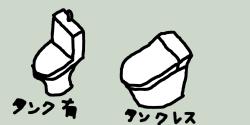 f:id:Daisuke-Tsuchiya:20151121005945p:plain