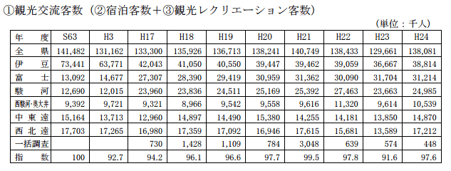 f:id:Daisuke-Tsuchiya:20160122013021p:plain