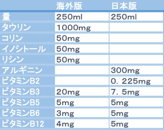 f:id:Daisuke-Tsuchiya:20160211155601p:plain