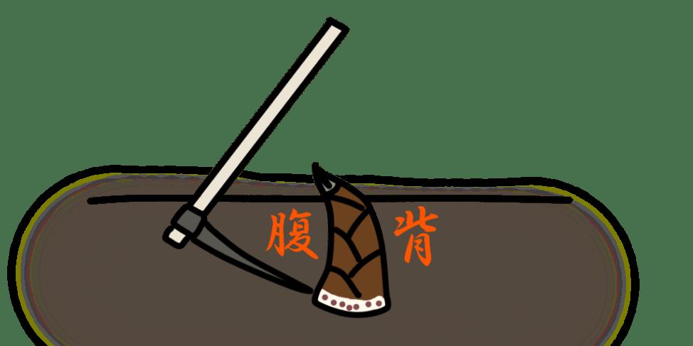 f:id:Daisuke-Tsuchiya:20160418182540p:plain
