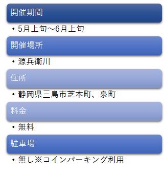 f:id:Daisuke-Tsuchiya:20160527170423p:plain