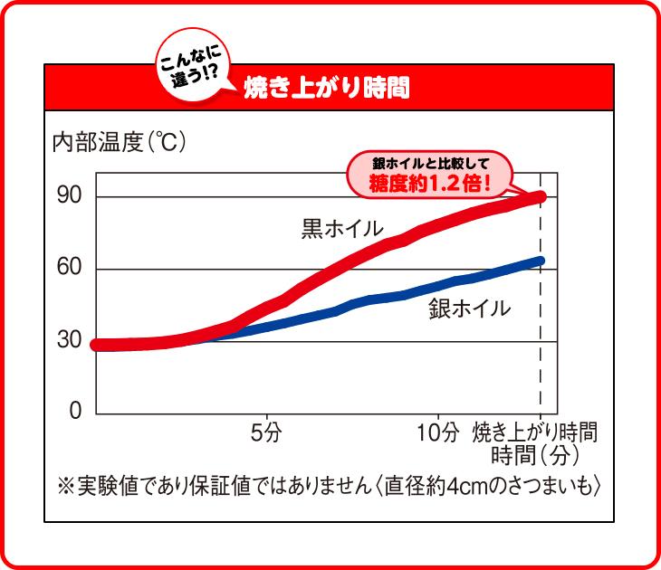 f:id:Daisuke-Tsuchiya:20161212150124p:plain