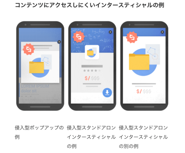 グーグルが許さない広告の例